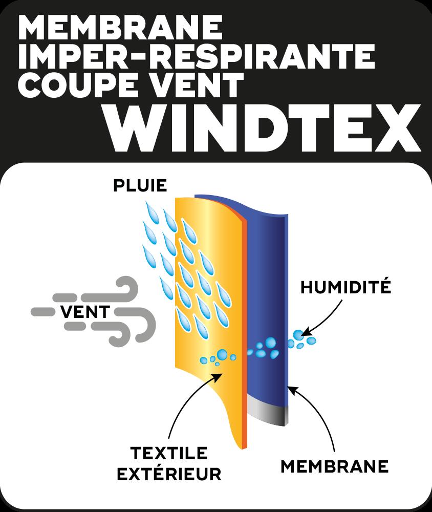 Windtex